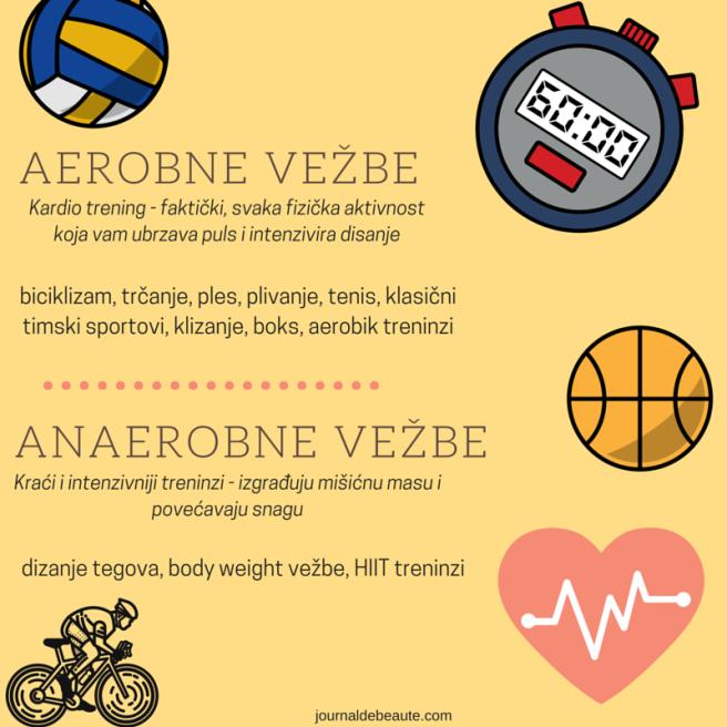 Aerobne vežbe