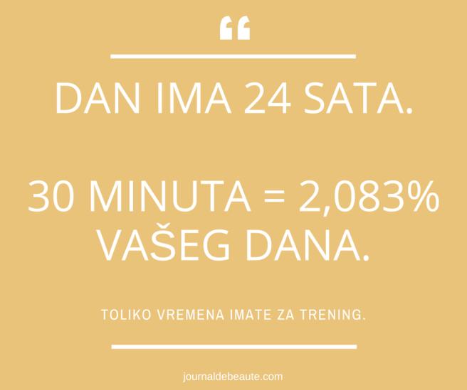 dan ima 24 sata.30 minuta = 2,083% dana.